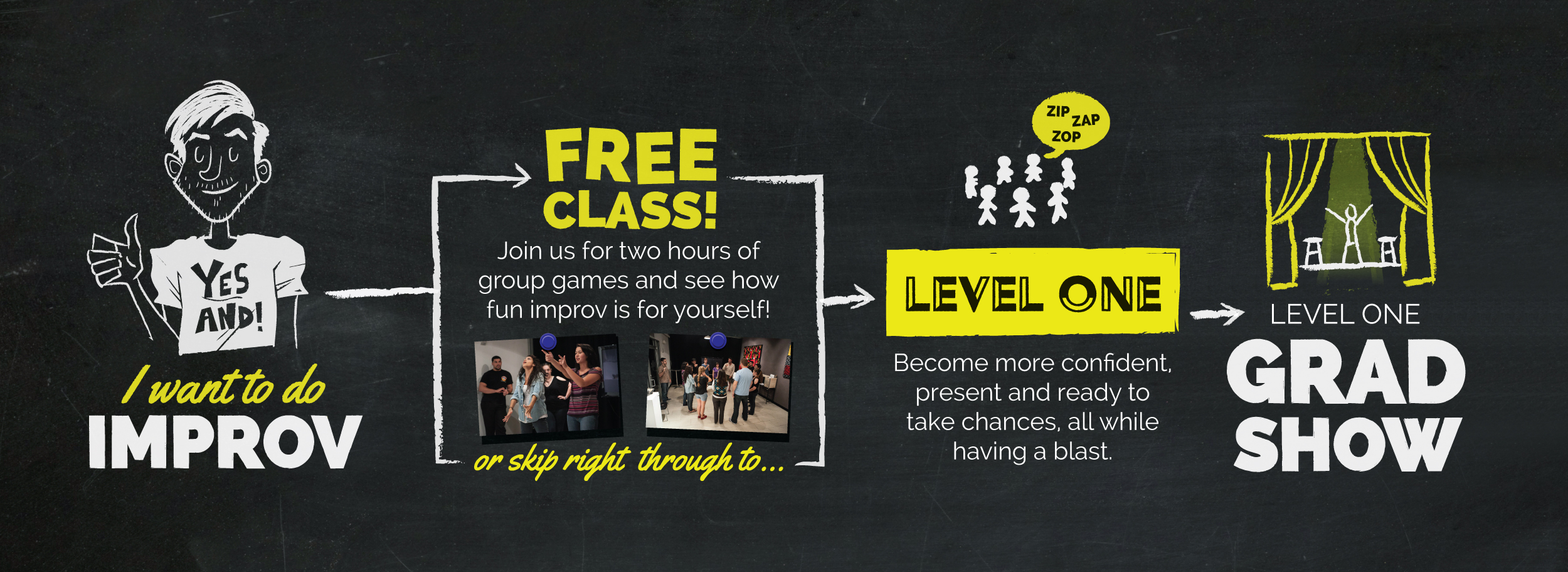 Sak university improv classes for all 1betcityfo Images